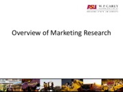 MKT 352- Slides 2- Overview of Marketing Research