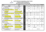 Time Table Fall 2014 BS ME Highlight