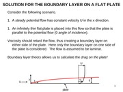 BoundaryLayerFlatPlate