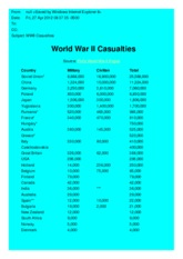 WWII Casualties