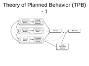 Theory of Planned Behavior (TPB) -