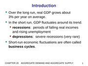 Aggregate Supply and Aggregate Demand Notes