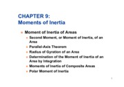 moment of inertia example
