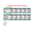 College Resources and Expenses