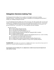 delegation decision making tree