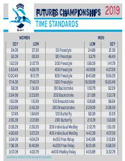 2019-futures-championships-time-standards.pdf