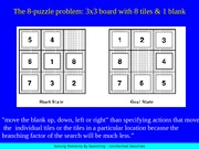 21218_Eight Puzzle Problem