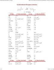 conformational energies table.pdf