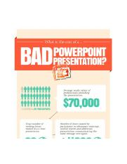 cost-bad-powerpoint-presentation-475-min-475x575.png