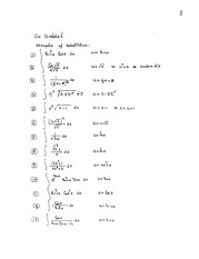 17B_Sub_by_Parts_Trig_Integrals