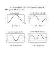 20. Ch6_1D_wave_equation_linear_displacement