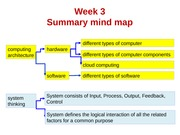 lecture mind map - w3 Hardware & Software Basics, System Theory(1)-2
