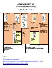Model Business Canvas Entel.pdf