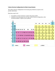 Valence Electron Configurations for Main Group Elements