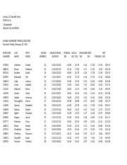 activity 12 gap payroll register xls 9 wks test xls activity 12
