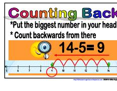 Counting Back- Maths Strategies