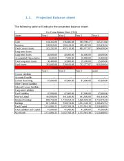 projected Balance Sheet