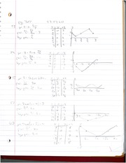Trigonometry Graphing Problems and Solutions