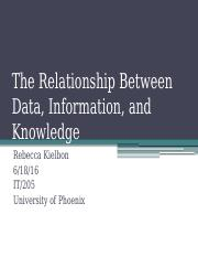 The Relationship Between Data, Information, and