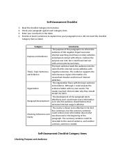 ENGL107_U4_DB_Self-Assessment_Checklist_1802A.docx