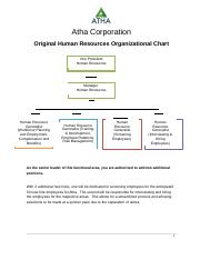 BUS3011 u03a01 Human Resources Org Chart