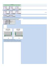 Second Financial Template Project (1)