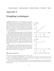 Lab Graphing Techniques Exercises From Appendic C PHYS 1P93