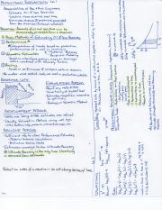 Condensed Notes 1