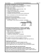 C11-Chp-02-1C-Corporate-Deduction-Notes
