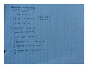 elementary antiderivatives