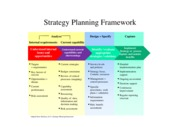Week 4 Strategic Planning Lecture