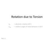 T12.2 Rotation due to Torsion