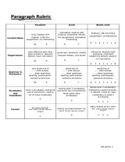 1. PARAGRAPH RUBRIC -  NUMBERS