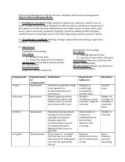 Operations Management Week 10 notes Demand and revenue management.docx