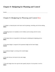 Chapter 8--Budgeting for Pl