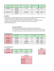 Student Ticketing Exercise Normalization Key (1)