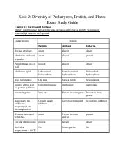 Unit 2: Diversity of Prokaryotes, Protists, and Plants Exam Study Guide