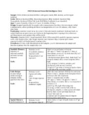 WIAT-Individual Assessment Test - WIAT-III(Wechsler Individual ...