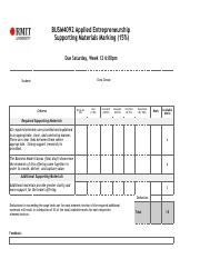 BUSM4092 2015-3 Supporting Materials Marking Guide.pdf