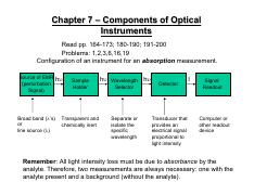 Chapter 7 - Components of Optical Instruments.pdf