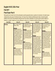 Kendall Collins - DC Exam Part II Chart Template.pdf