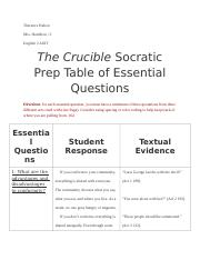 CopyofTheCrucible-EssentialQuestionsTable