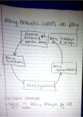 policy analysis chart