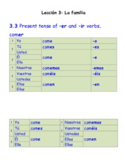 3.3 Present tense of –er and –ir verbs