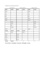 chapter 8-4 accounting work sheet