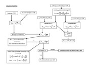 Gas Adsorption Calculation Flow Chart