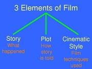RTF305-16_Mar30_Film Narrative_BBoutline