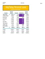 Lab 2-1 HelpToday Personal Loans Report.xlsx