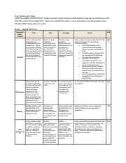 Rubric for Reasearch Paper.docx