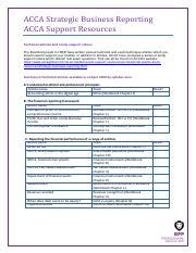 ACCA Support Resources.pdf